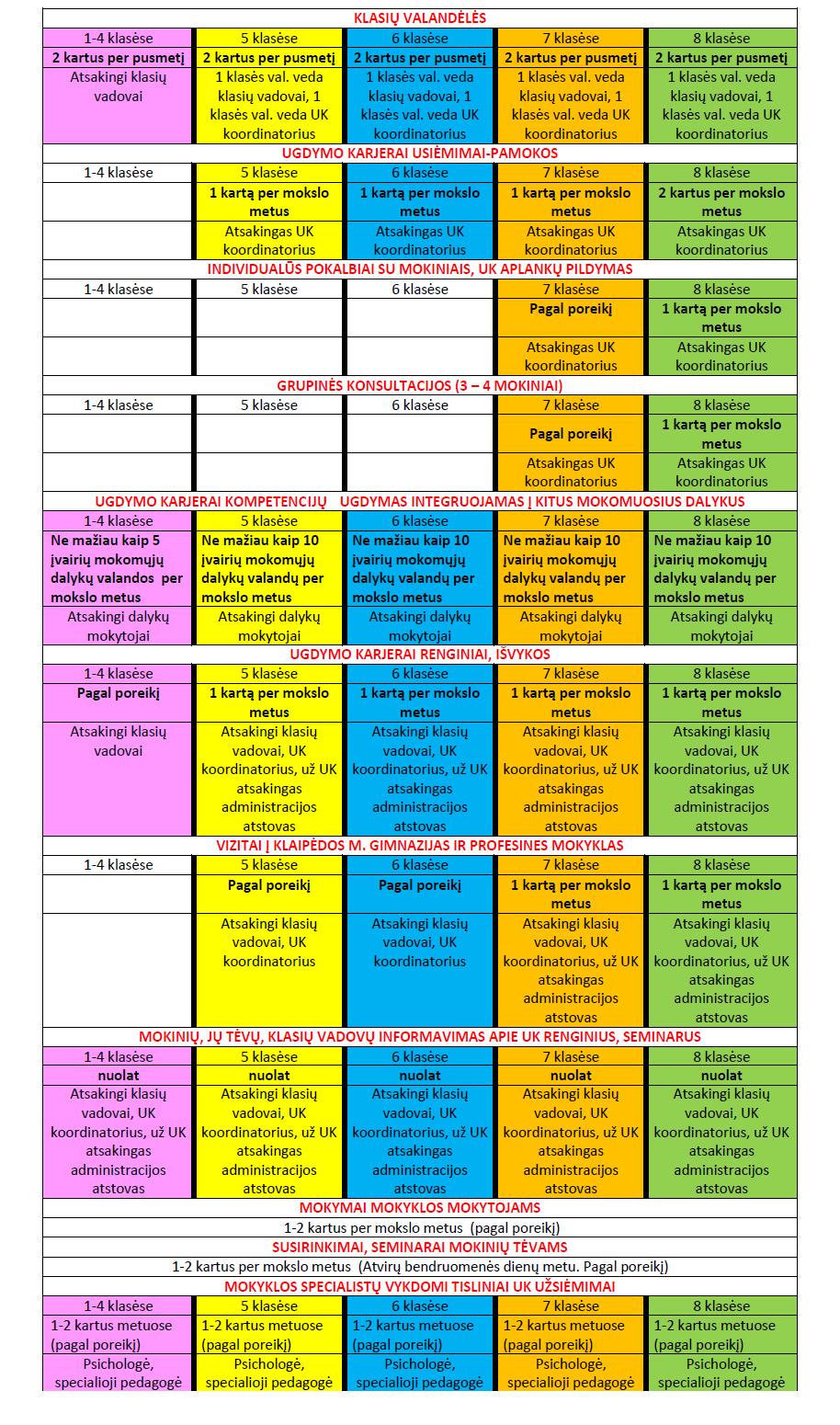 uk-veilos-planas-spalvotas-2016_2017-puslapiui